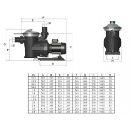Pompe Filtration Victoria Plus