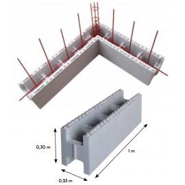 Kit Piscine Rectangulaire blocs polystyrène haute densité