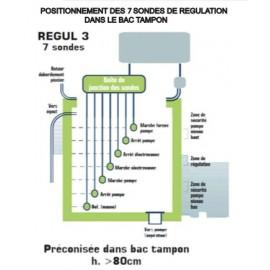Coffret de régulation 5 sondes ou 7 sondes pour piscine à débordement